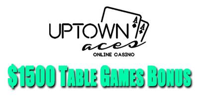 Claim $1,500 Casino Games Bonus from Uptown Aces Online Casino